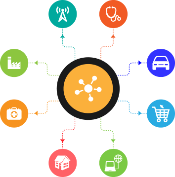 IoT in Enterprise - Connected Enterpris