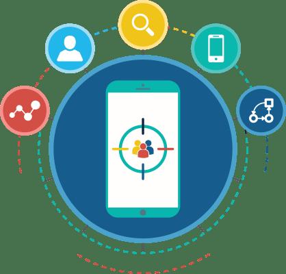 Mobile App Retargeting - [x]cube LABS