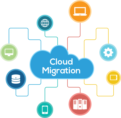 Cloud Migration Services - [x]cube LABS