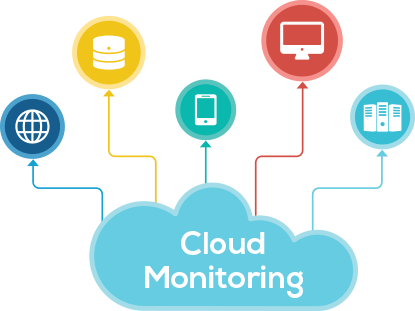 Real Time Cloud Monitoring Services - [x]cube LABS