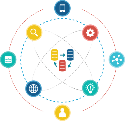 Content Management Solutions - Migration and Operations  - [x]cube LABS