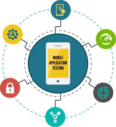 Mobile Application Testing - [x]cube LABS