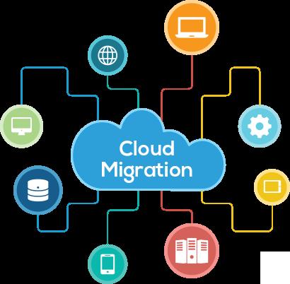 Cloud Migration Services - [x]cube LABS