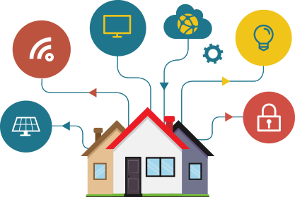 IoT in Enterprise - Connected Homes