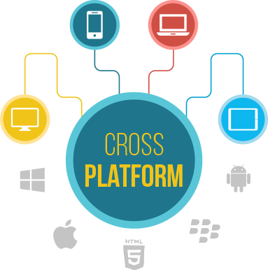 Cross Platform App Development - [x]cube LABS