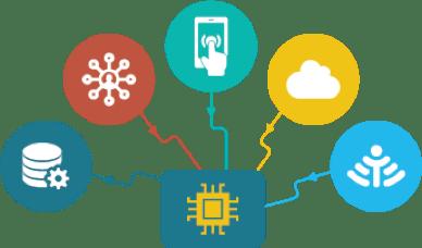 Resultado de imagem para digital transformation icon