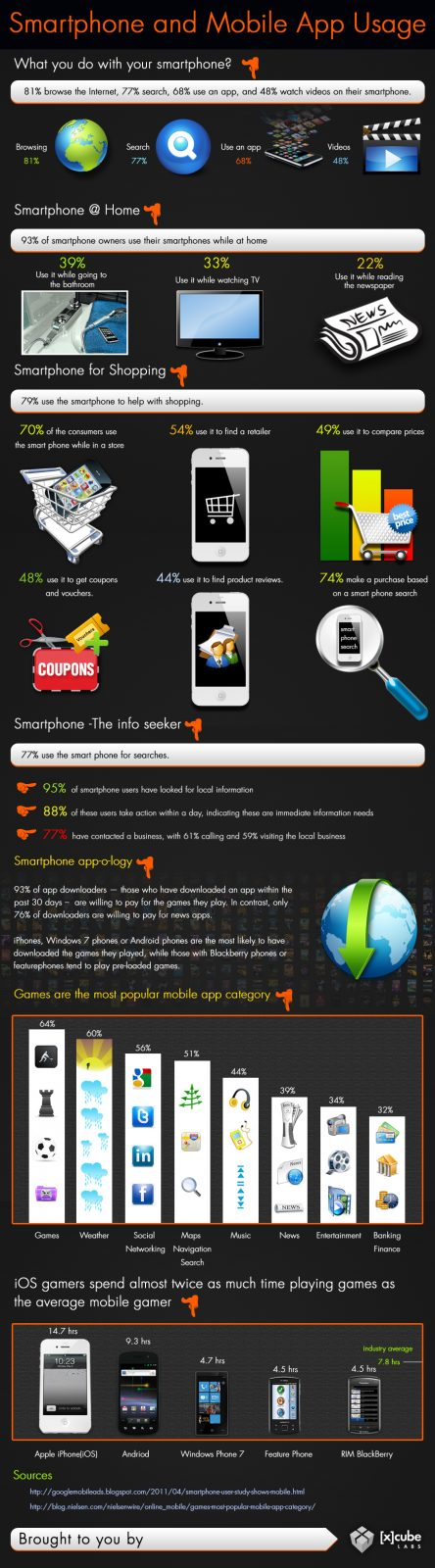 smartphone-mobile-app-usage
